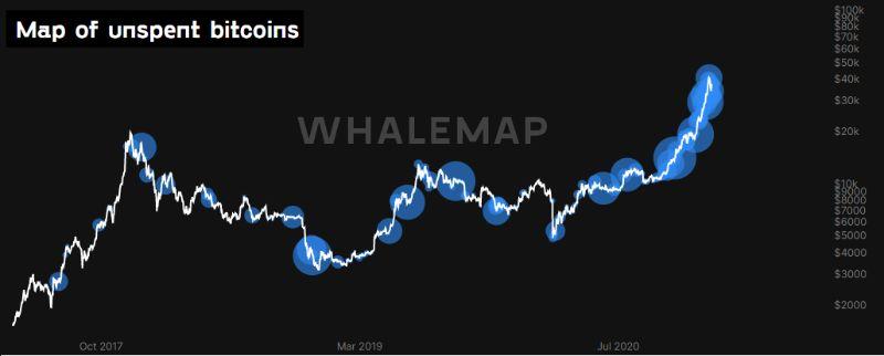whalemap-bitcoin